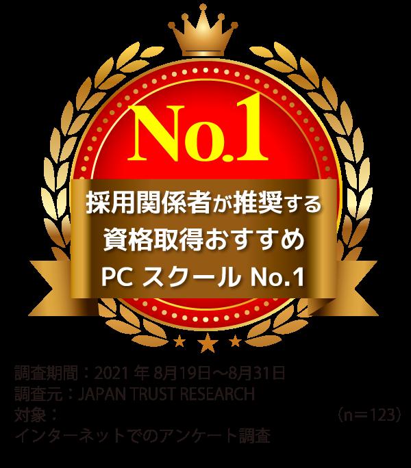 採⽤関係者が推奨する資格取得おすすめPCスクール No.1